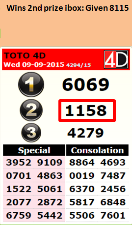 4D Power Master : Smart System for 4D Lucky Number: 4D Power