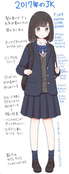 Diferenças entre estudantes japonesas de hoje e as de 10 anos atrás