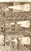 Zahn, Johannes (1641-1707) Oculus Artificialis Teledioptricus