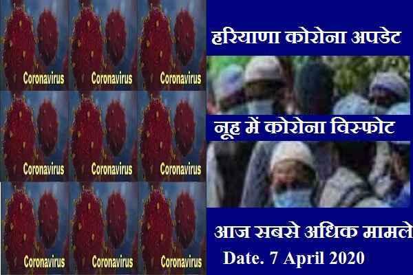 haryana-record-largest-rise-in-corona-virus-infection-nuh-faridabad-7-april