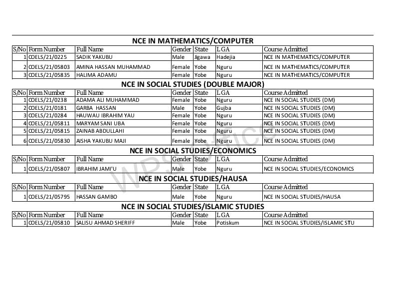 COELS Nguru Admission List 2020/2021 | NCE & Diploma