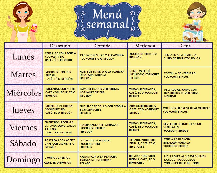 DIETA DISOCIADA Y TABLA DE ALIMENTOS COMPATIBLES: MENUS ...