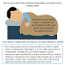 INADEQUATE SLEEP IS LINKED WITH RISK FACTORS FOR HEART DISEASE AND STROKE