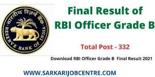 RBI Officer Grade B Final Result 2021