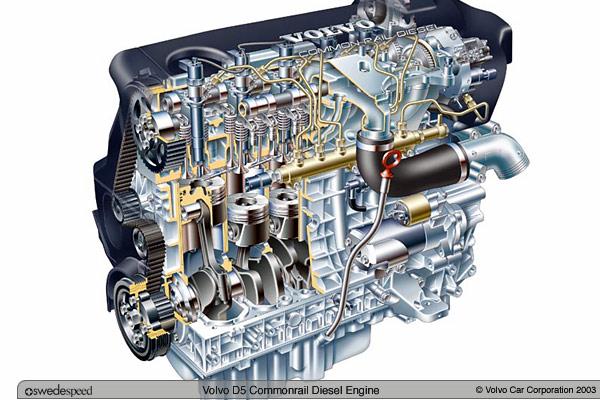 Diesel on Internal Combustion Engine Diagram