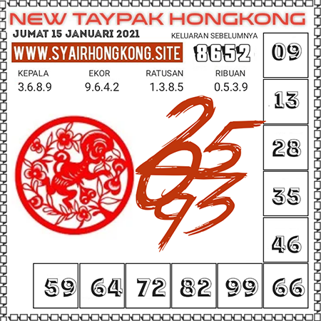 Prediksi Togel New Taypak Hongkong Jumat 15 Januari 2021