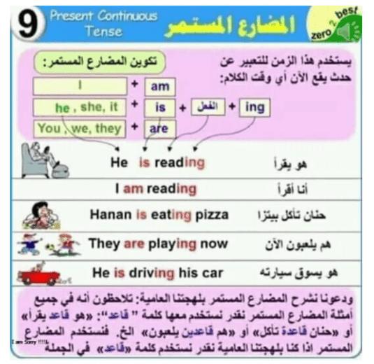 18 درس في اللغة الانجليزية تعتبر ضرورية لمن يريد تعلم الانجليزية