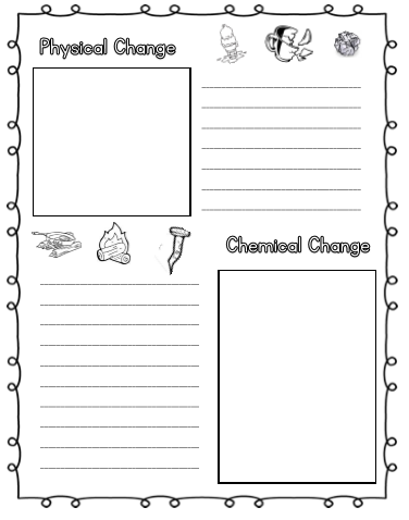Physical And Chemical Changes Worksheet Physical And Chemical Change moreover Physical And Chemical Properties And Changes Worksheet Physical And moreover Reinforcement  Physical and Chemical Changes Worksheet for 5th   8th together with  also Physical Vs Chemical Change Worksheet Answers   Download Them And In as well Physical Vs Chemical Changes Worksheet For Education   Free further Physical Chemical Changes Worksheets   Newatvs Info besides Physical and Chemical Changes Worksheet and Lab Activity by MS further Physical and Chemical Changes Worksheet Answers   Briefencounters in addition Physical   chemical change work sheet with answers   Chemical together with Reading  prehension   ly Worksheet Physical Chemical furthermore Physical and Chemical Changes   TJ Homeing as well Ms  Clark's Physical Science Blog  Answer key  Physical and Chemical furthermore  in addition  in addition Worksheet On Physical And Chemical Changes Pichaglobal  Physical And. on physical and chemical changes worksheet