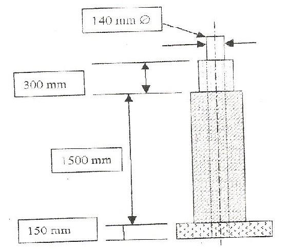 Flag Pole Footing Design
