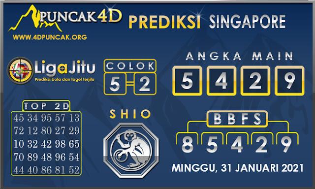 PREDIKSI TOGEL SINGAPORE PUNCAK4D 31 JANUARI 2021