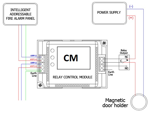 fire alarm control module wiring diagram  chinese atv wire