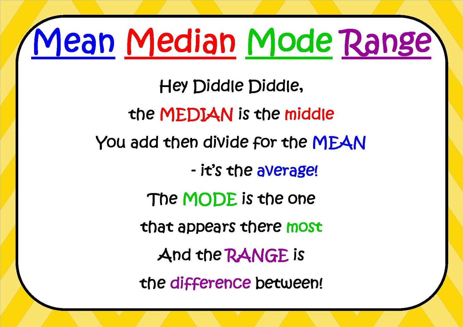 5 0 Mean Median Mode Amp Range