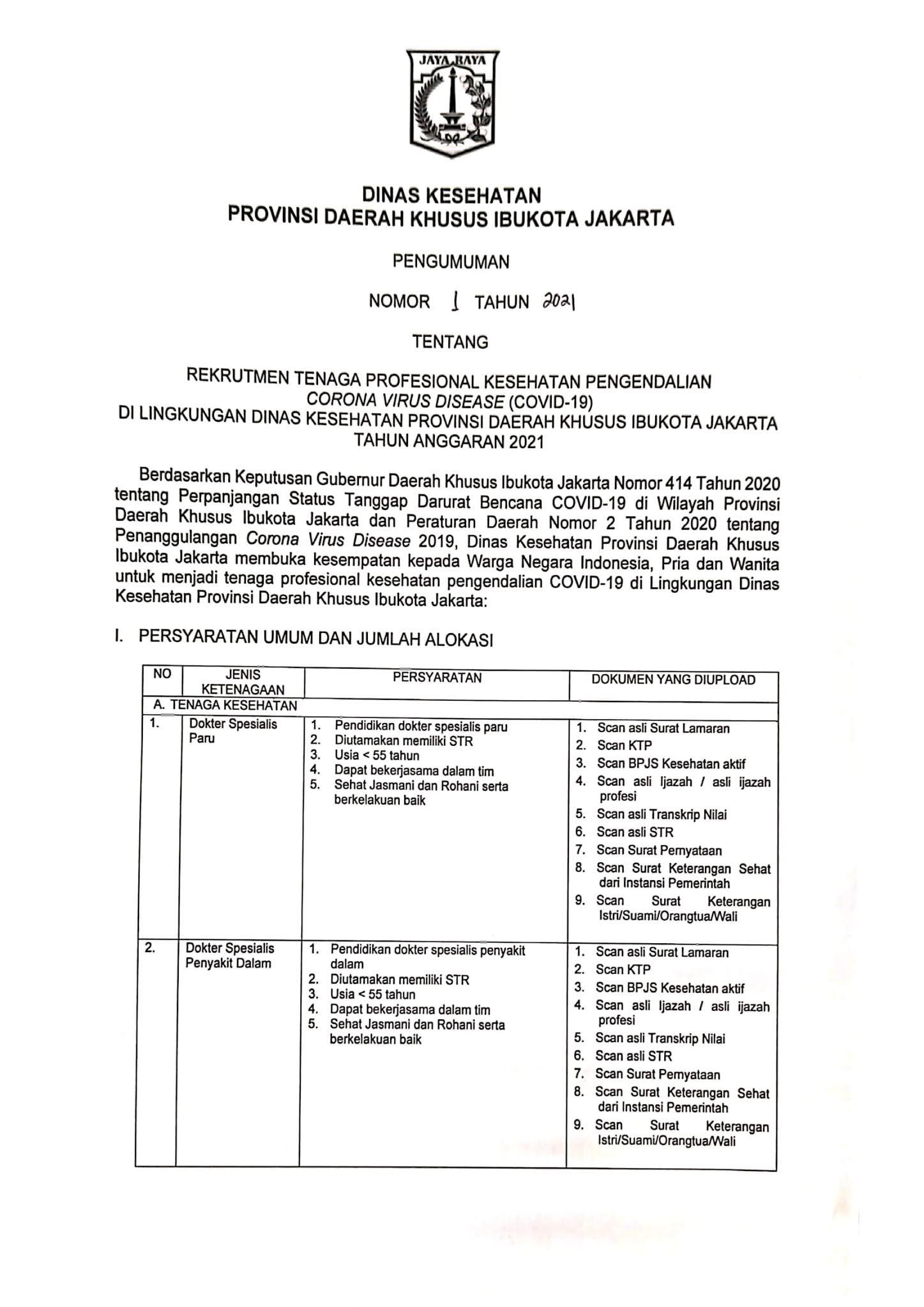 Lowongan Non PNS Dinas Kesehatan Provinsi DKI Jakarta Tingkat D3 S1 Tahun Anggaran 2021