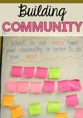 Pinteret Tip: How do you build community in your classroom? This anchor chart is a gret way to get to think about how they treat other other and what they need from each other!