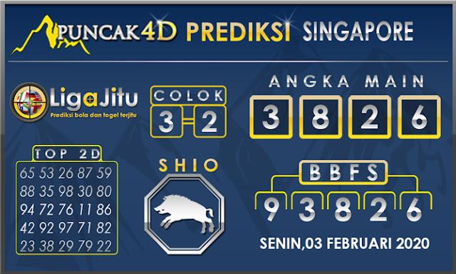 PREDIKSI TOGEL SINGAPORE PUNCAK4D 03 FEBRUARI 2020