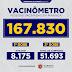 Maringá já contabiliza 39% da população vacinada com a primeira dose contra a Covid-19