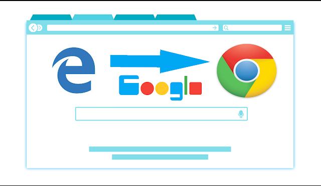 setting chrome as windows 10 default web browser