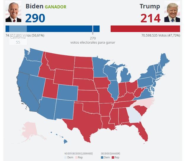 Biden ganó elecciones USA 2020