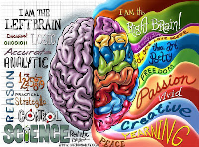 Balance Your Brain Superwom@n! It's the Right Thing to Do!