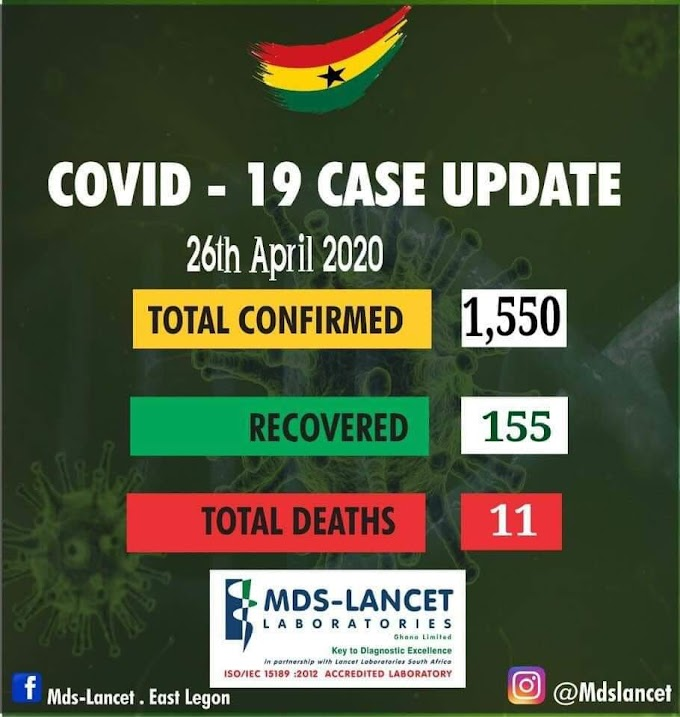 Ghana's Case Count Hits 1,550 As Death Toll Inches To 11