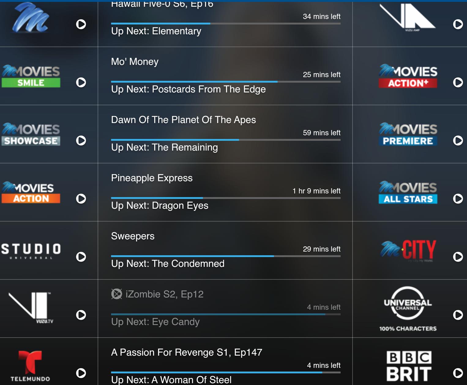 Dstv Channel Listing
