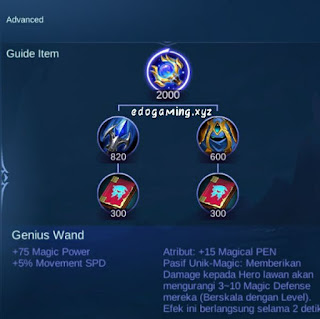 penjelasan lengkap item mobile legends item genius wand