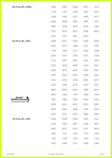 Off. Kerala Lottery Result 01.04.2021 Out, Karunya Plus KN 362 Winners List