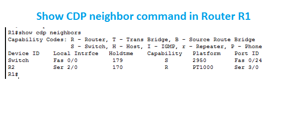 Show CDP neighbors command in Cisco Router Packet Tracer
