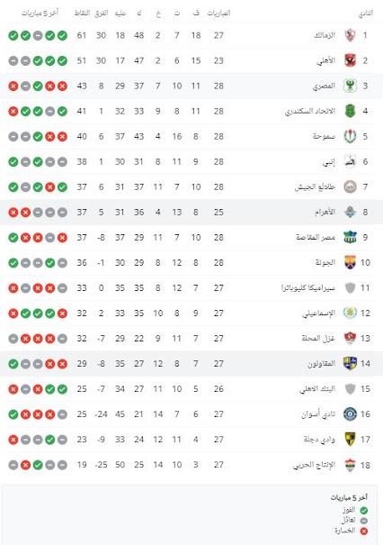 بث-مباشر-لمباراة-المقاولون-العرب-VS-بيراميدز-بالدوري-المصري-الممتاز