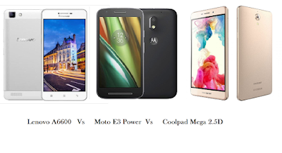 Lenovo A6600 Vs Moto E3 Power Vs Coolpad Mega 2.5D