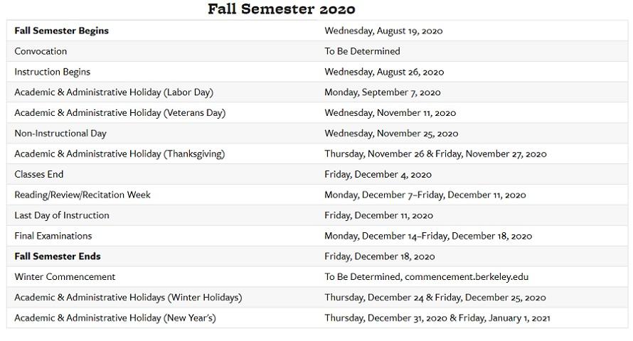 Berkeley Fall Semester 2020