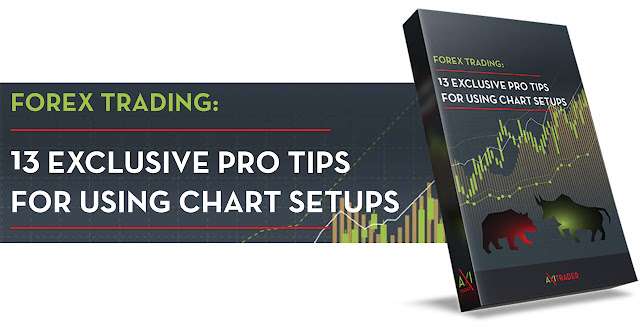 ebook 13 Exclusive Pro Tips for Using Chart Setups AxiTrader
