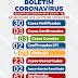 Ponto Novo registra mais 1 curado e 2 negativos de coronavírus; confira o boletim epidemiológico deste domingo (31)