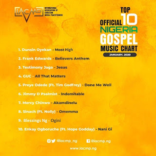 Official Nigerian Gospel Music Top 10 Chart IACMP 2020 January Edition