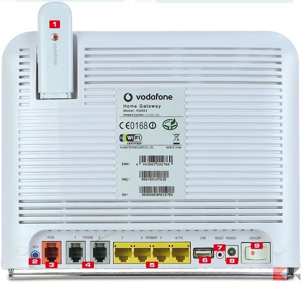 Tasto per resettare Vodafone Station