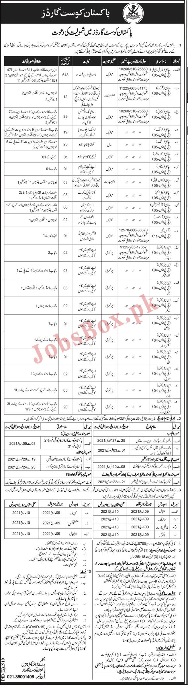 Latest Pakistan Coast Guard Jobs 2021