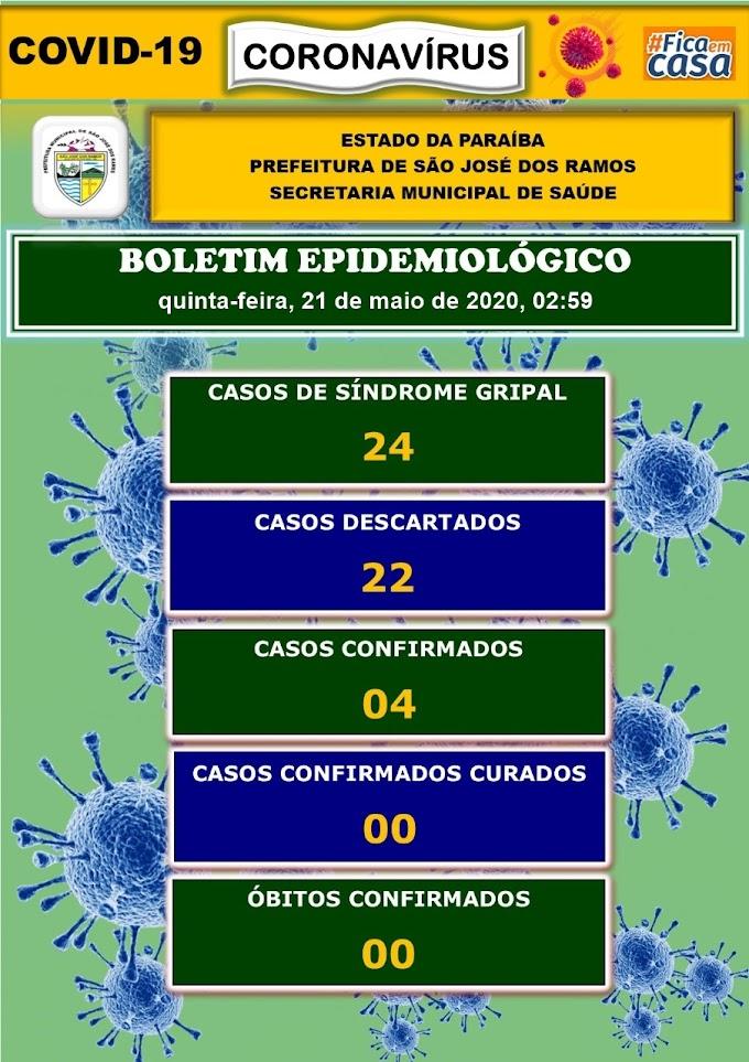 BOLETIM CORONA-VÍRUS (São José dos Ramos): Fique informado sobre atualizações em sua cidade. (21/05/2020).