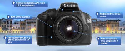 caracteristicas Canon 1100D