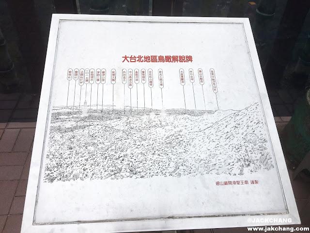 大台北地區鳥瞰解說牌