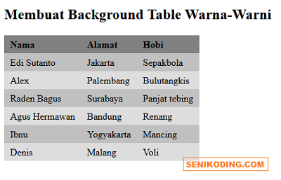 Membuat Background Tabel Warna Warni (Belang) dengan Javascript