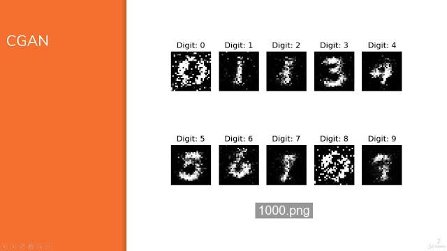 Deep Learning: Generative Neuronale Netzwerke mit Python