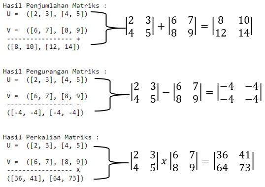 Contoh Program Operasi Matriks Ordo 2 x 2 Menggunakan Python