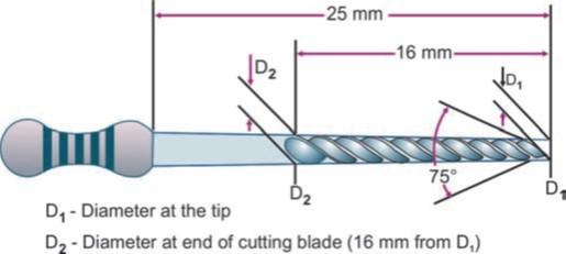 Standardization of Endodontic Instruments