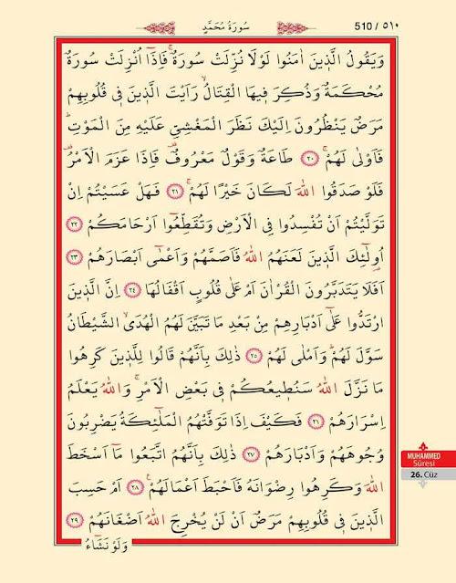 Muhammed Suresi Okunuşu, Anlamı ve Fazileti