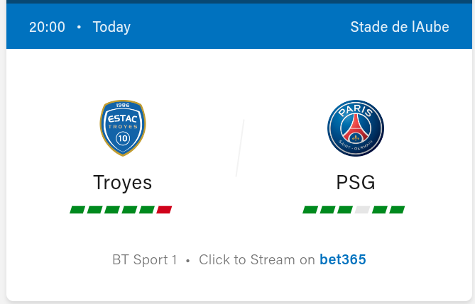 Troyes vs PSG Football Preview and Predictions 2021