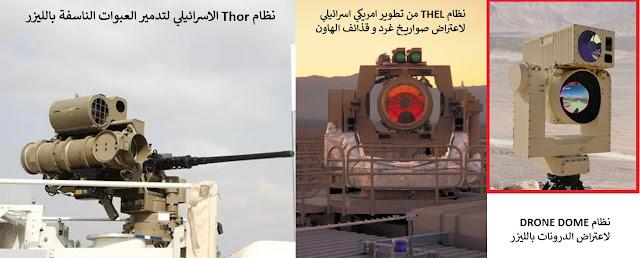 صورة للمقارنة شكلاً و حجماً بين الجهاز و بعض اسلحة الليزر الاسرائيلية