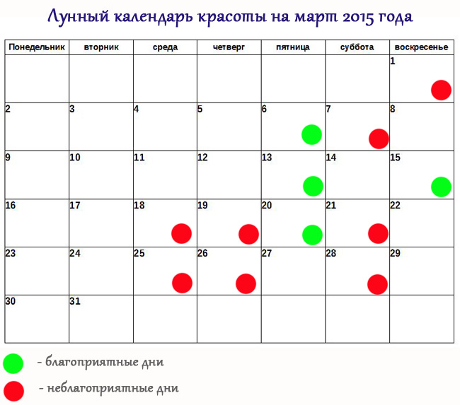 Посевной календарь июня
