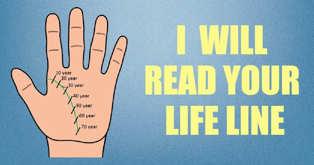 Learn indian palmistry