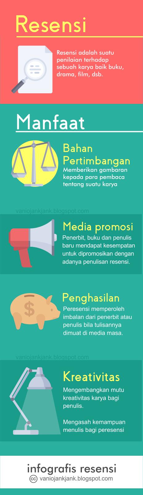 infografis resensi dan manfaat resensi