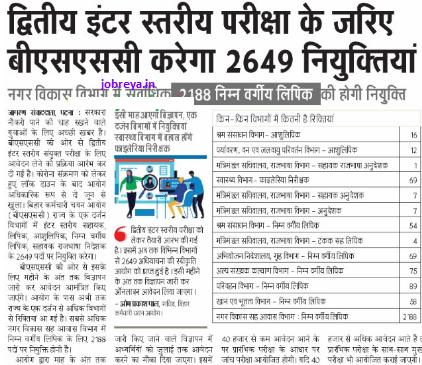 BSSC Bihar Inter Level Recruitment 2021 online form